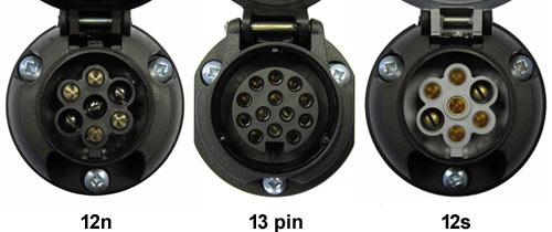 Choose The Correct Towbar Electrics